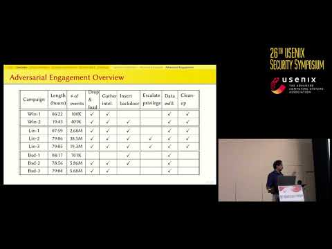 USENIX Security '17 - SLEUTH: Real-time Attack Scenario Reconstruction from COTS Audit Data