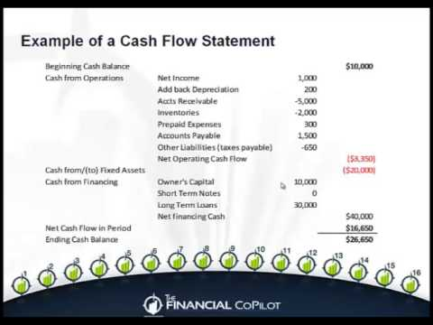 Financial Statement Example - The Cash Flow Statement - YouTube