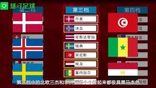 2018世界杯32強名單出爐!誰將成為今年最大黑馬?