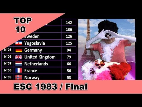Eurovision ESC 1983 Final - Real Top 10 After The Show (MadamESC)