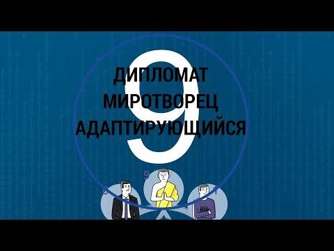 Психотип 9 Миротворец Дипломат Интеллигент  КОРПОРАТИВНАЯ КУЛЬТУРА И КОМАНДНЫЕ РОЛИ