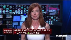April existing home sales down 0.4%, miss expectations