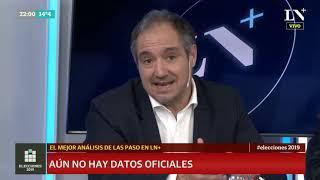 Mala elección de Macri en las PASO: El análisis de Jorge Fernández Díaz y Diego Cabot