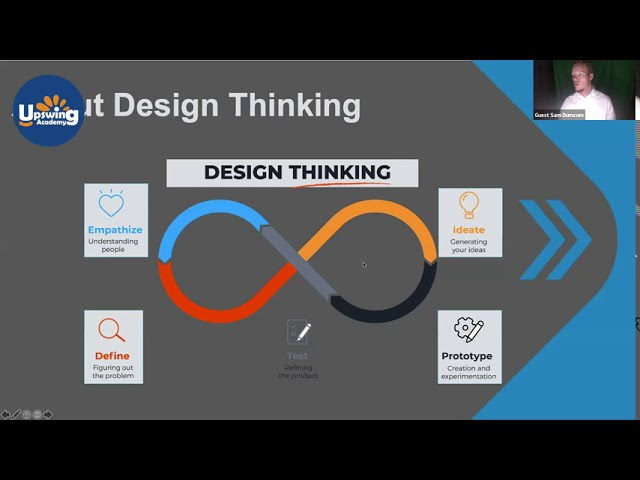 Design Thinking for Everyone