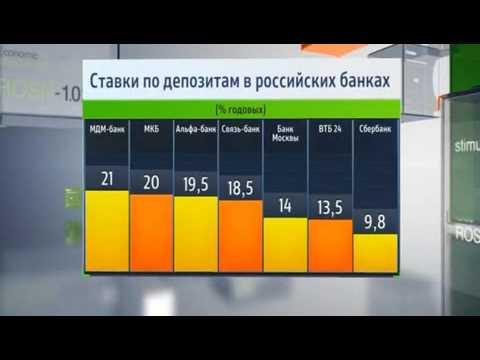 Банк россия кредиты - Официальный сайт