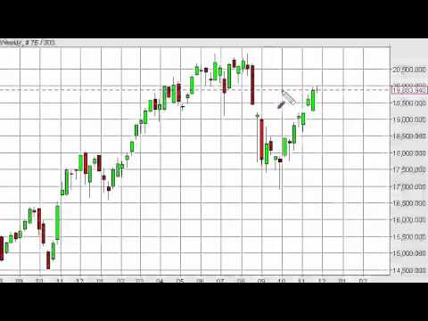 Nikkei Index forecast for the week of November 30 2015, Technical Analysis