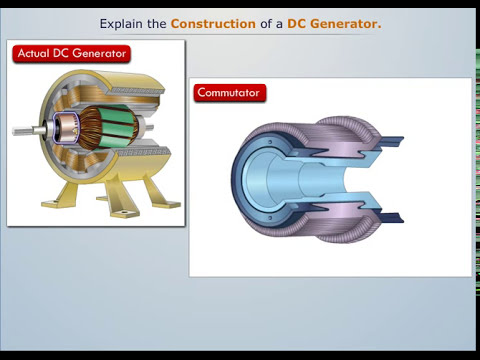 Construction of a DC Generator - Magic Marks
