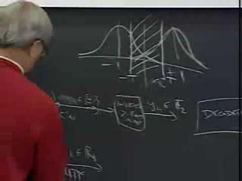 Lec 7 | MIT 6.451 Principles of Digital Communication II