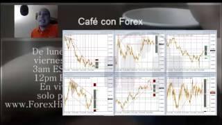 Forex con Café del 20 de Octubre 2016