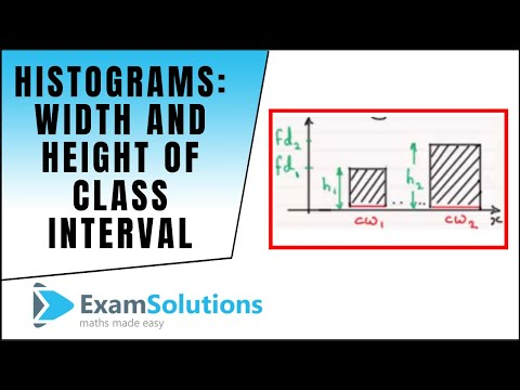 Histograms - How to find the width and height of a class interval : ExamSolutions Maths