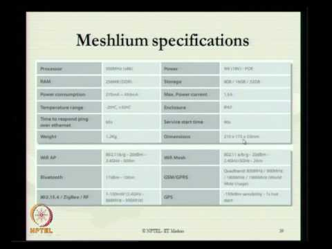 Mod-04 Lec-02 Structural health monitoring