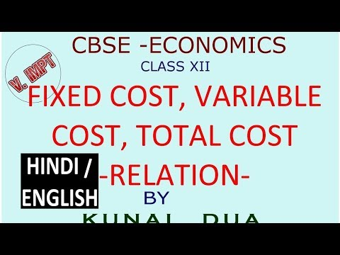 FIXED COST VARIABLE COST TOTAL COST - HINDI / ENGLISH
