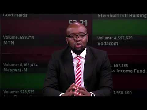 ABSA Wealth Management