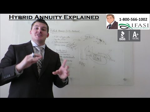 Hybrid Annuity Reviews What Is A Indexed