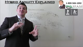 Hybrid Annuity Reviews - What is a Hybrid Indexed Annuity