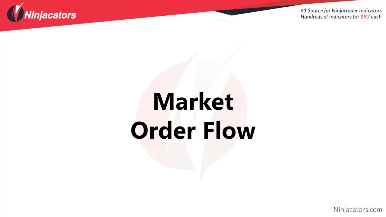 NinjaTrader Market Order Flow Indicator • Ninjacators