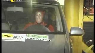 Краш тест Volkswagen Touran 2003 (E-NCAP)