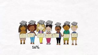 Herramientas para el avance de los derechos de las mujeres: ODS