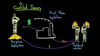 Video Conflict Theory download MP3, 3GP, MP4, WEBM, AVI, FLV April 2017