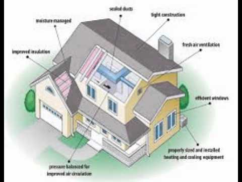 Energy efficient homes diagram youtube for Most energy efficient home construction