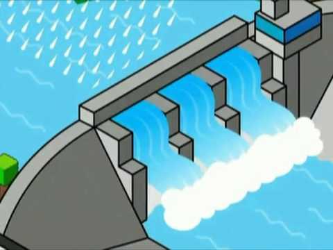 Proyecto Inambari  Cmo funciona una central hidroelctrica