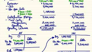 Inventory Capacity & Capacity Analysis