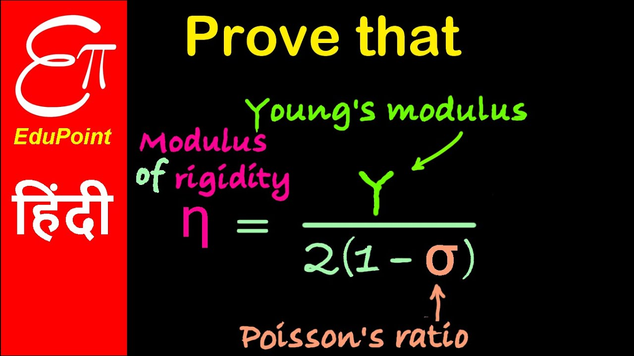 poissons ratio and youngs modulus relationship trust