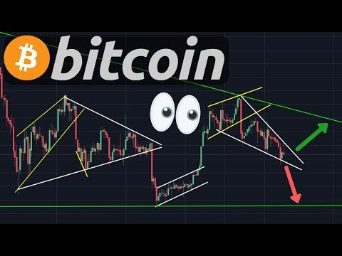 BITCOIN MOVE INCOMING! | $425,000 Per BTC By 2024?! | Altcoins
