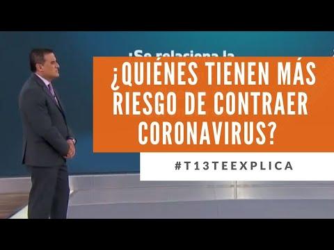 ¿Quiénes Tienen Más Riesgo De Contraer Coronavirus? #T13TeExplica