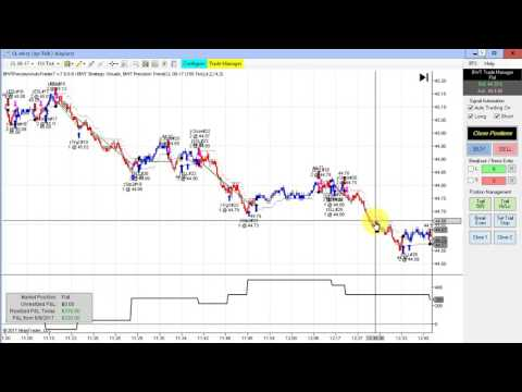 Great Day, Automated Trading,Daytrading,Line Break Charts,Algo trading