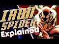 Complete History of the Iron Spider Suit! [Spider-Man]