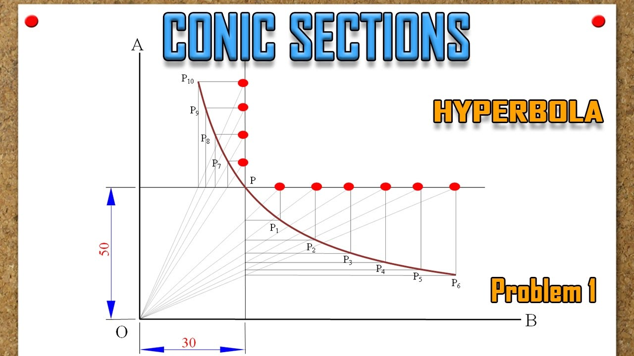 Conic Sections Hyperbola Problem 1