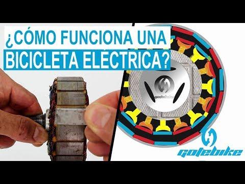 Como funciona una bici eléctrica | Guía rápida en 5 minutos | GOTEBIKE MOVILIDAD ELÉCTRICA