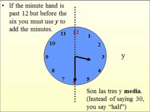 Telling Time in Spanish - YouTube