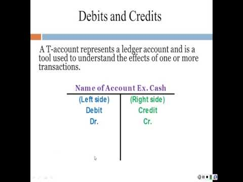 chapter 2 powerpoint part 1 accounts rules of debit and credit
