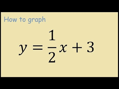 How To Graph Y = 1/2x + 3