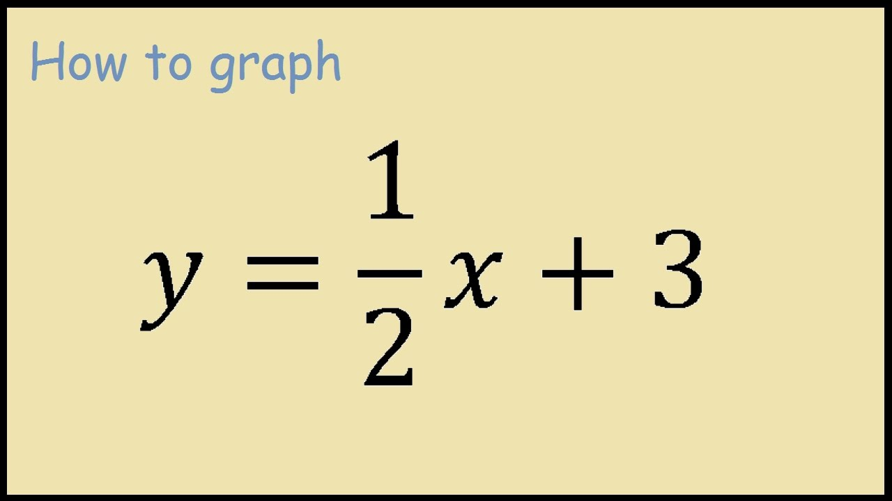 How To Graph Y 12x 3 Youtube