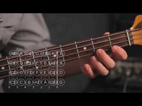 how to work out minor scales