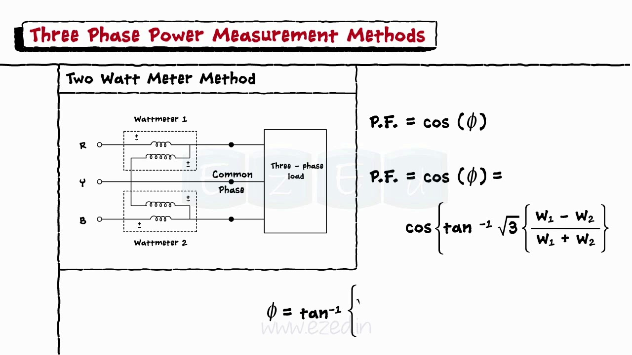 medium resolution of three phase circuit tutorial 1 wattmeter 2 wattmeter methods solved problems