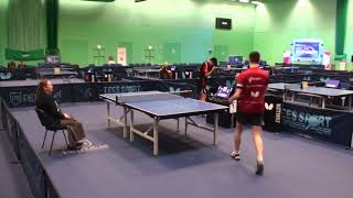 PG Mutual Cadet & Junior National Championships 2019 - Day Two