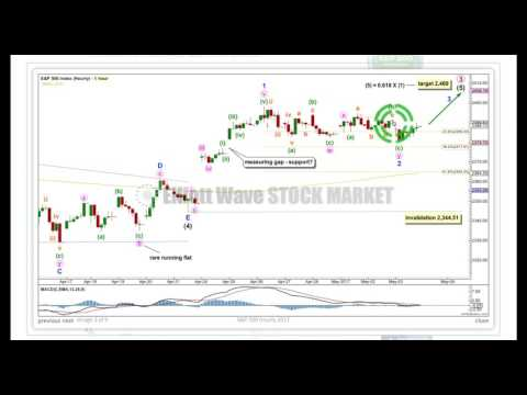 S&P 500 Elliott Wave Technical Analysis - 3rd May, 2017