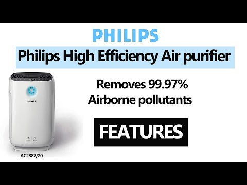 High Efficiency Air purifier, removes 99.97%. How to purify Air?