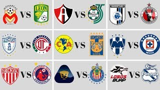 Mis PREDICCIONES para la JORNADA 12 LIGA MX torneo CLAUSURA 2019
