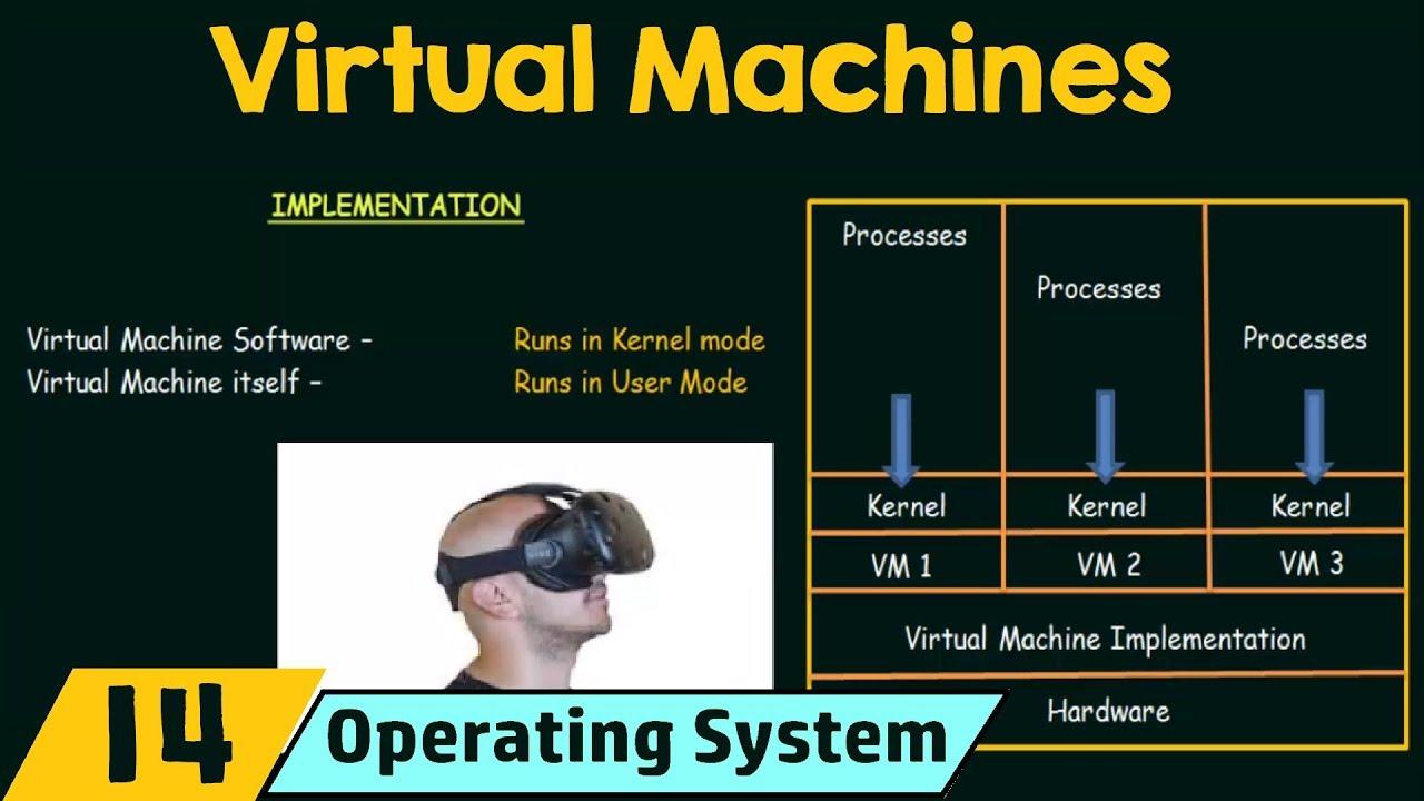 virtual environment diagram [ 1280 x 720 Pixel ]