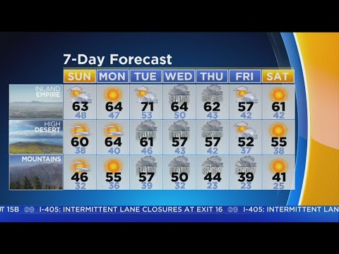 Jennifer Kim's Weather Forecast (March 3) – Los Angeles Alerts