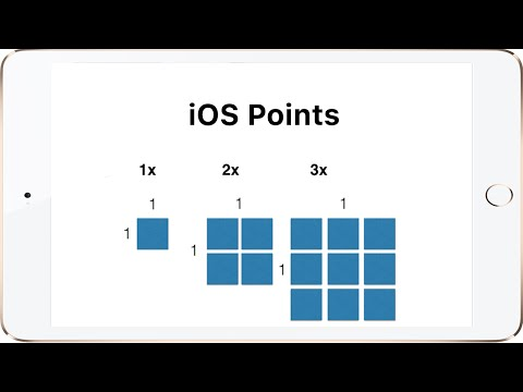 XCode iOS Points/Pixels Explained 1x 2x 3x