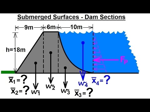 Mechanical Engineering: Forces on Submerged Surfaces (8 of 15) x=? of Dam Sections***