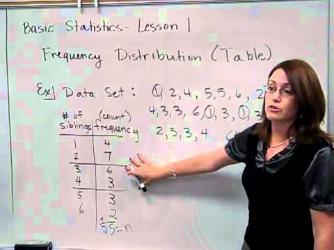 MAT 110 Basic Statistics Lesson 1 (video 1).mp4