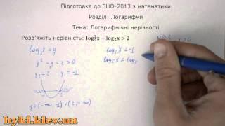 Логарифмічні нерівності №2. Підготовка до ЗНО 2013. Математика