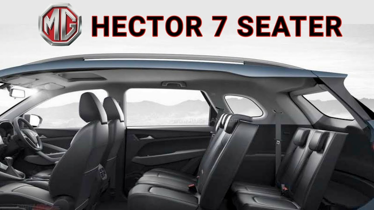 Mg hector price in india 2020 on road